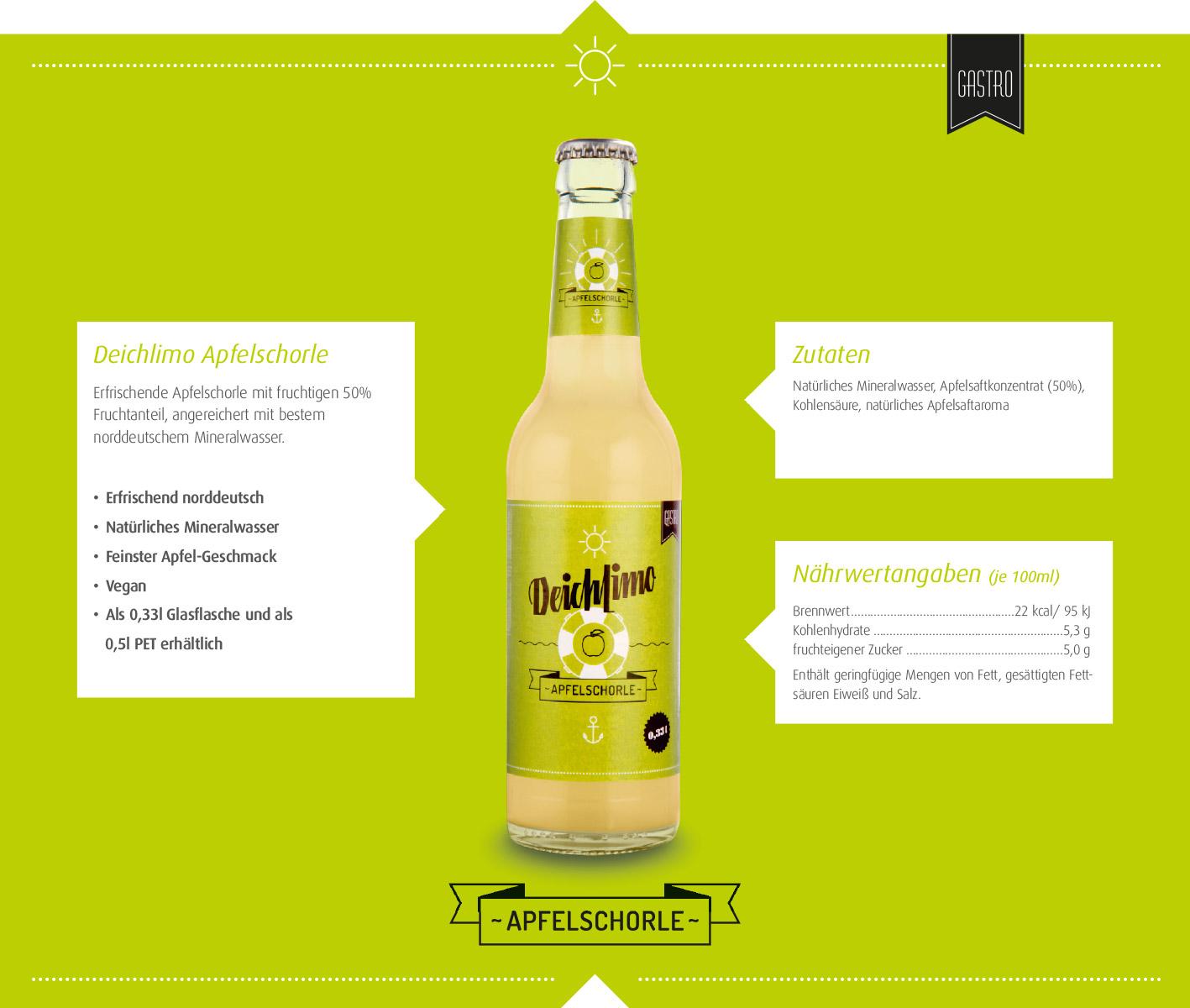limonade in glasflaschen